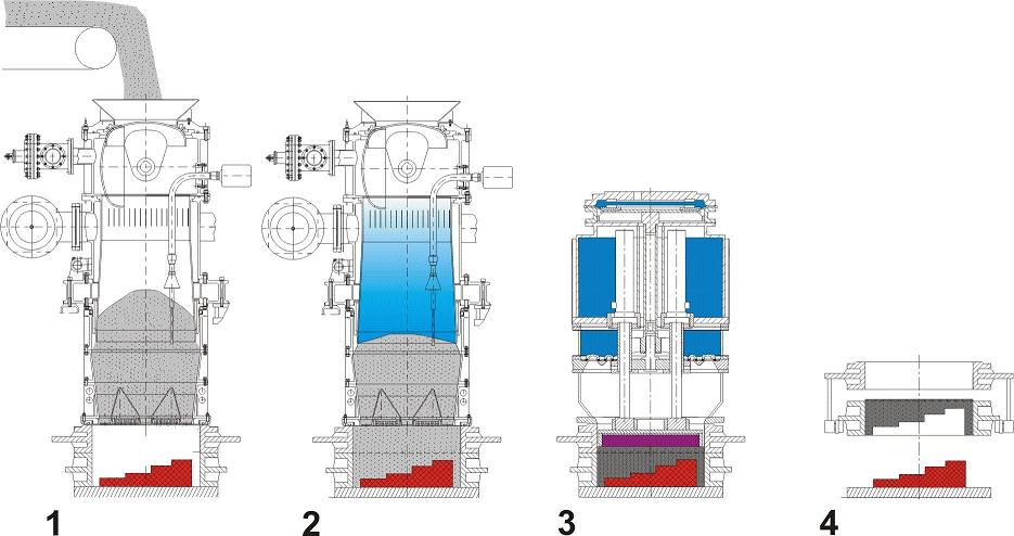 Fazy procesu zagęszczania form technologią2